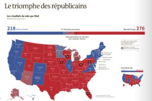 le-triomphe-des-republicains
